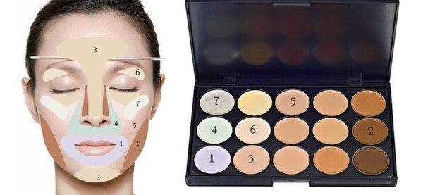 Применяя разные цвета можно скрыть различные дефекты кожи: