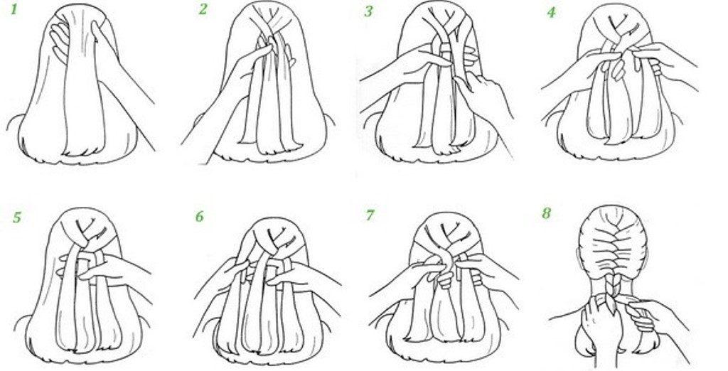 Плетение косичек дракончик схема
