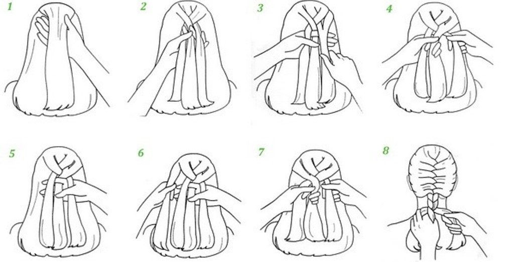 Как плести косы пошаговое