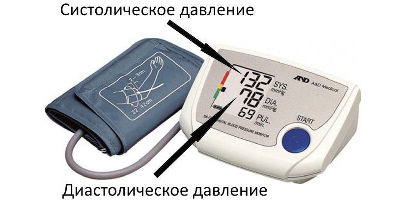 Sistolicheskoe-i-diastolicheskoe-davlenie-3