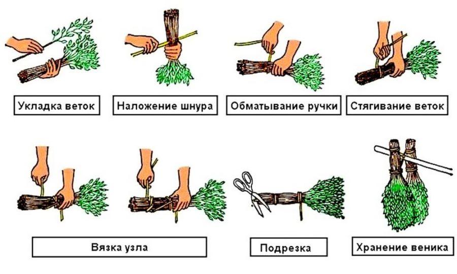 Как связать веник для бани